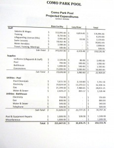 Expenditure projections